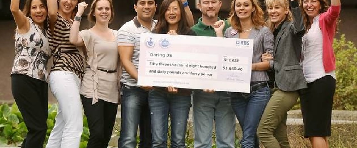London syndicate wins over £53k on EuroMillions lottery