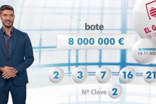 El Gordo de la Primitiva entrega dos premios de 65.394 euros